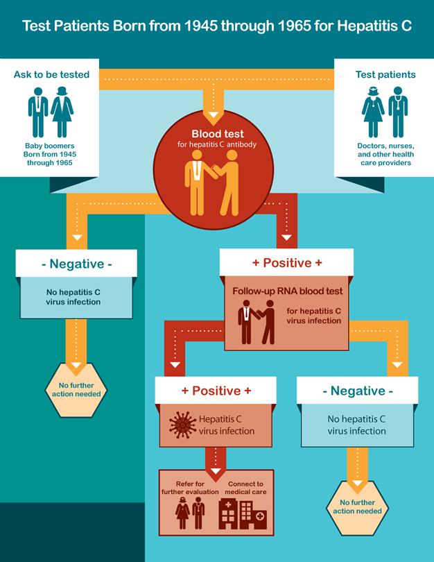 infographic_626px