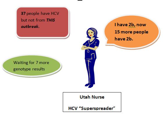 hcv nurse2